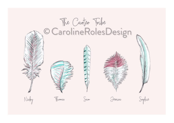 Personalised feather print - pale pink